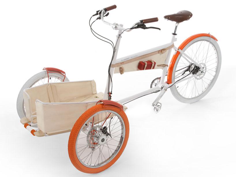 Bicicleta locală