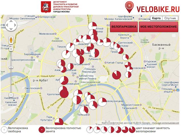 Bicicletele roșii din Moscova